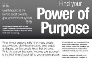Magazine article about Goal Mapping