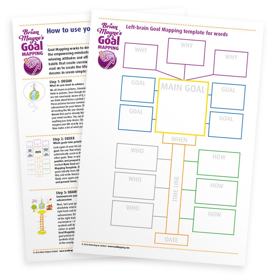 Map 4 Life.Free Goal Mapping Templates Brian Mayne S World Of Goal Mapping